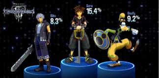 Kingdom Hearts III Quiz