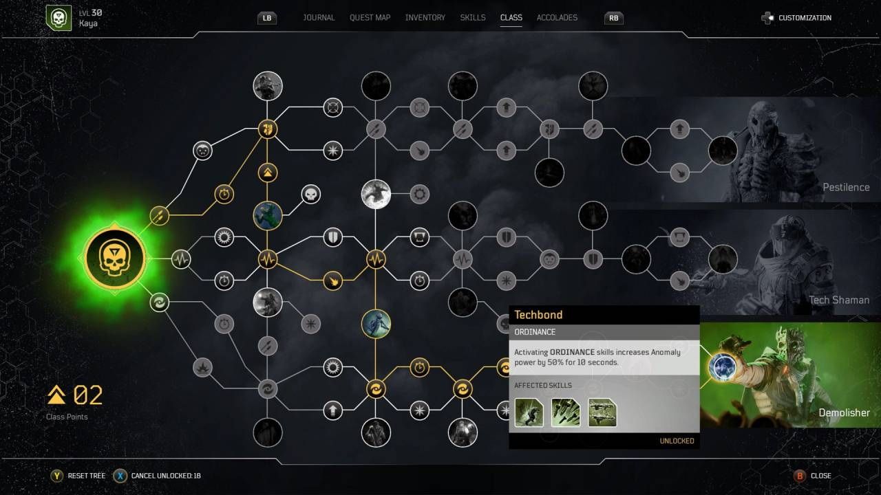 Outriders skill tree technomacer