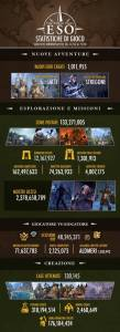 The World Play ESO